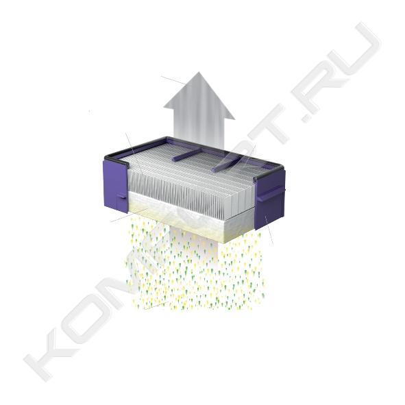 фильтры для сушилок dyson